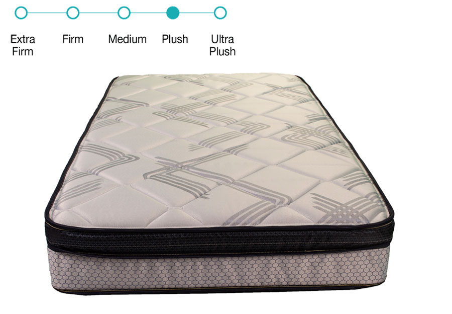 Solstice Sleep Products Queen Anthem Eurotop Plush Mattress
